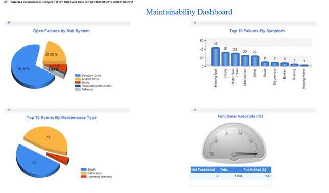 Maintainability-Dashboard.jpg